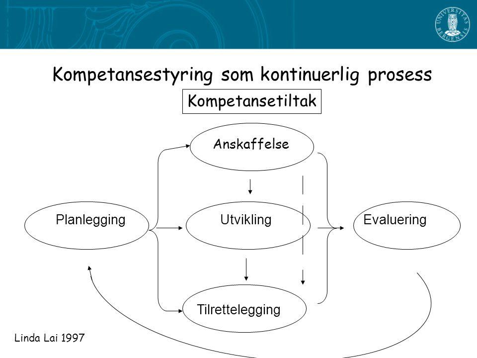 Kompetansestyring som kontinuerlig prosess