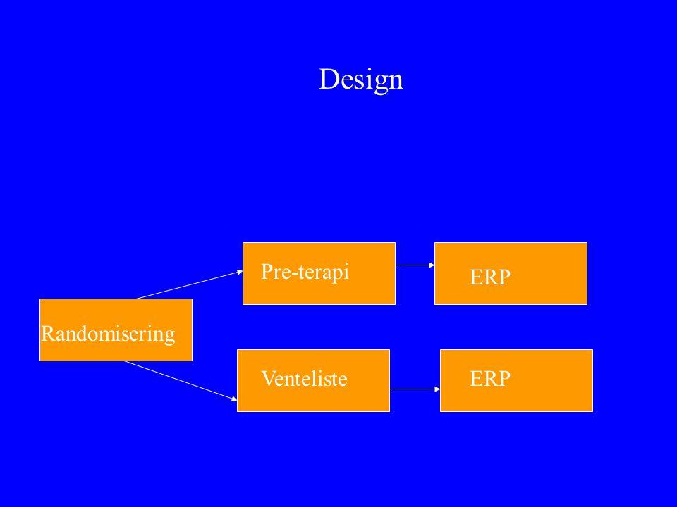Design Pre-terapi ERP Randomisering Venteliste ERP