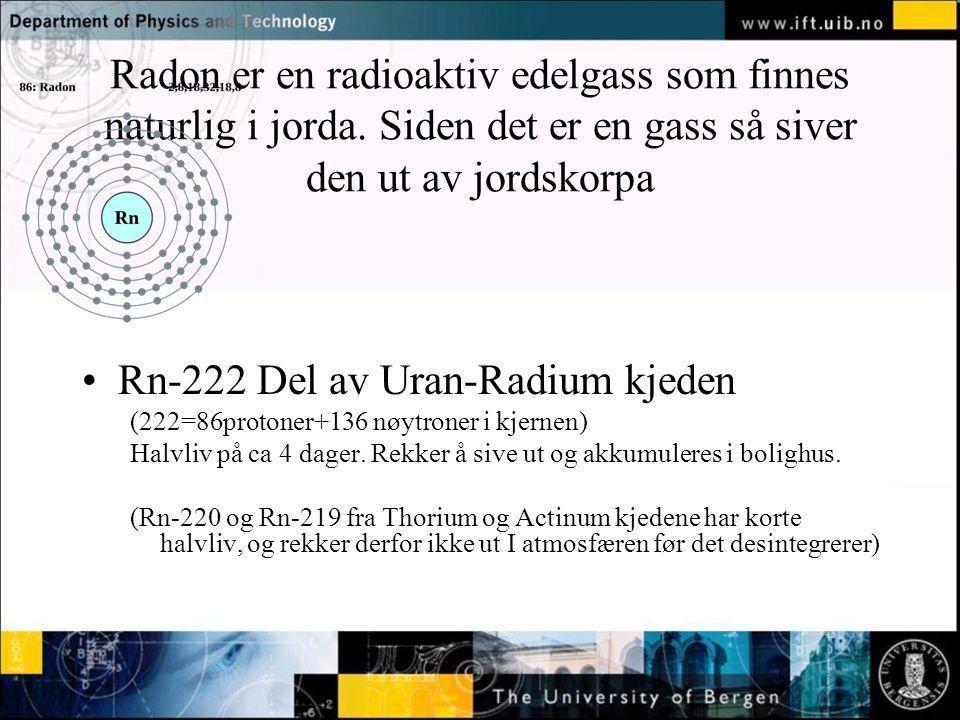 Rn-222 Del av Uran-Radium kjeden