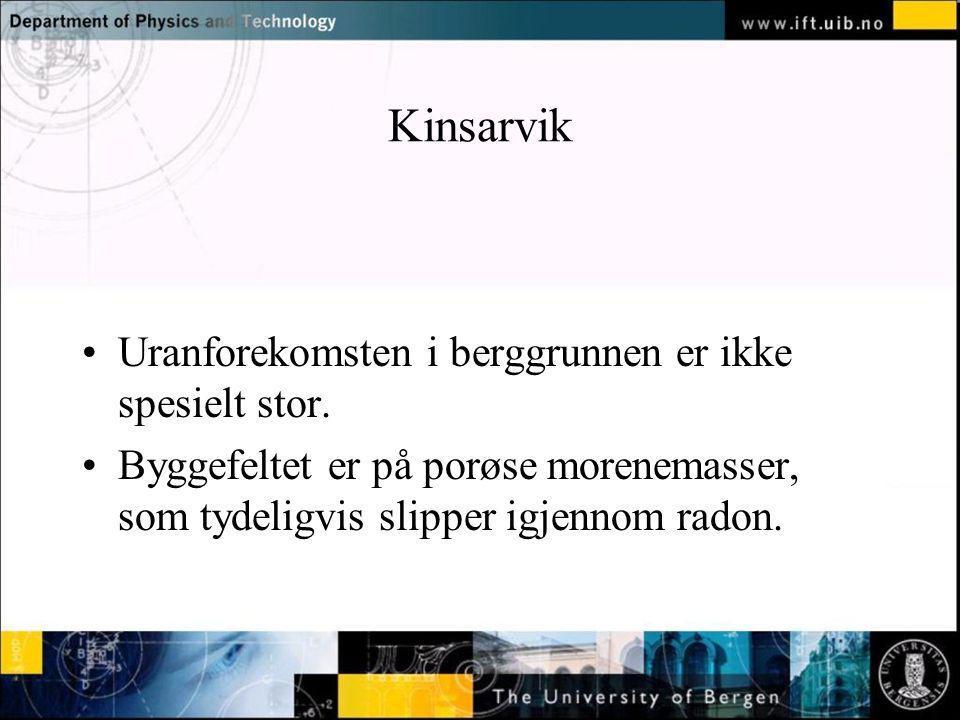 Kinsarvik Uranforekomsten i berggrunnen er ikke spesielt stor.