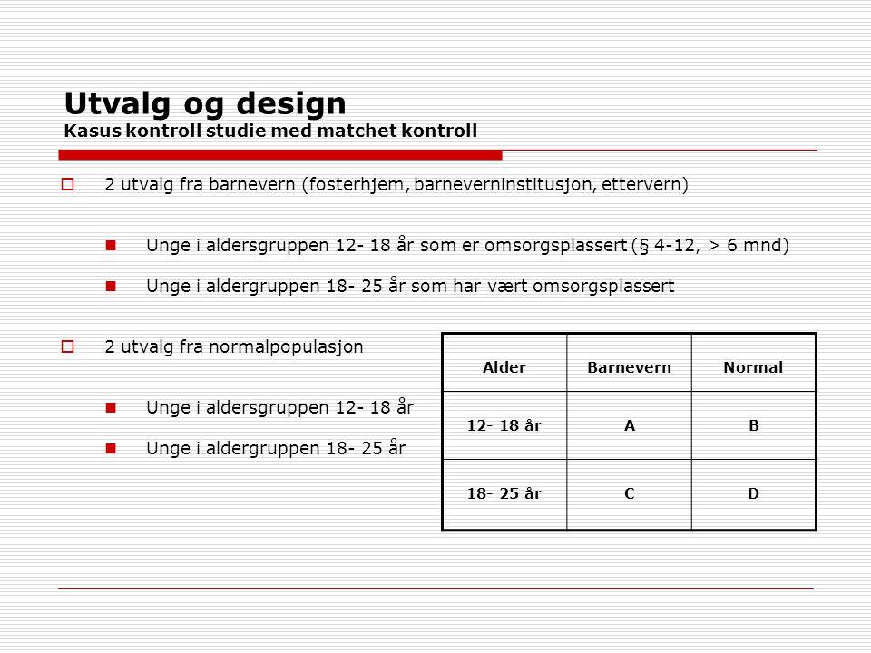 Utvalg og design Kasus kontroll studie med matchet kontroll