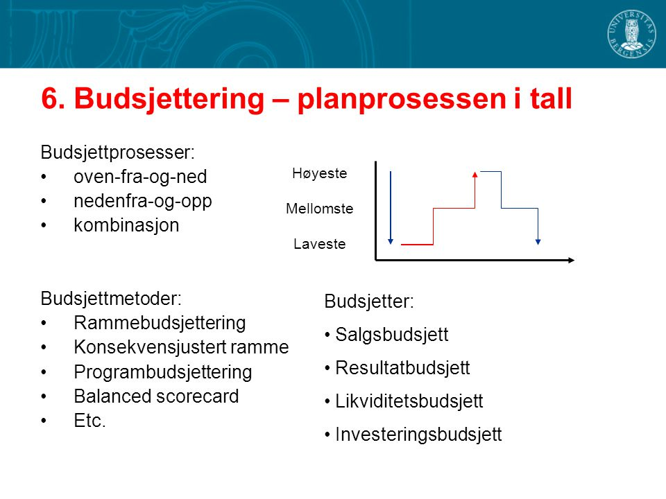 6. Budsjettering – planprosessen i tall