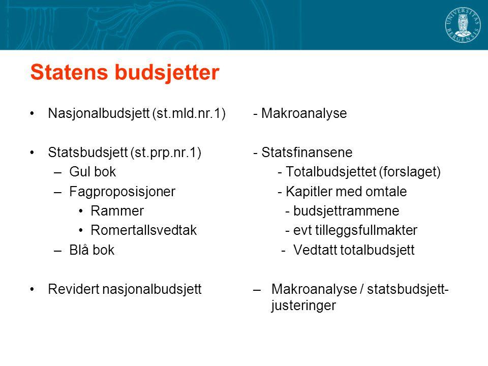 Statens budsjetter Nasjonalbudsjett (st.mld.nr.1)