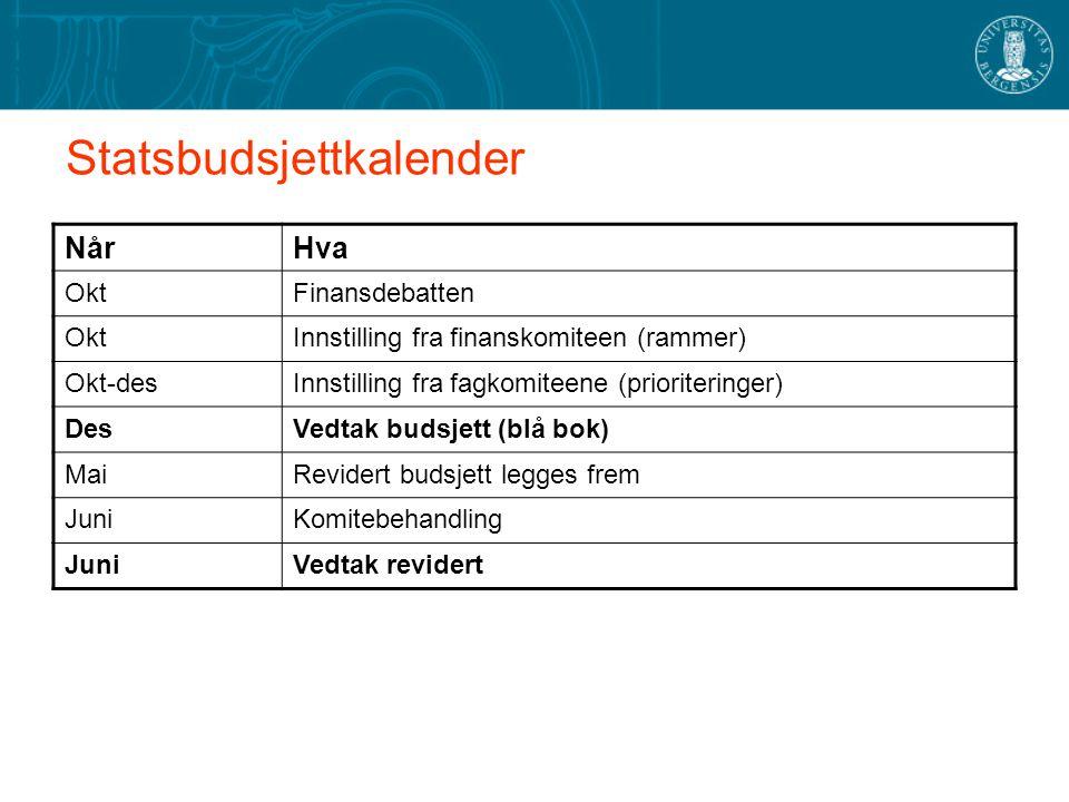 Statsbudsjettkalender