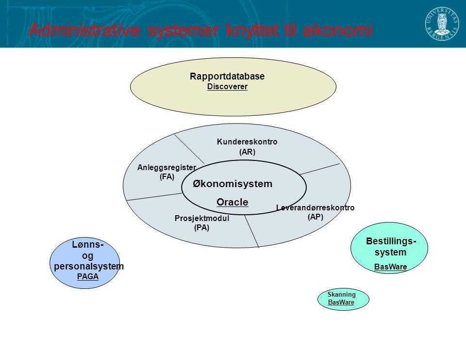 Administrative systemer knyttet til økonomi