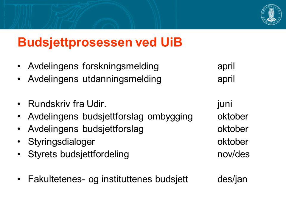 Budsjettprosessen ved UiB