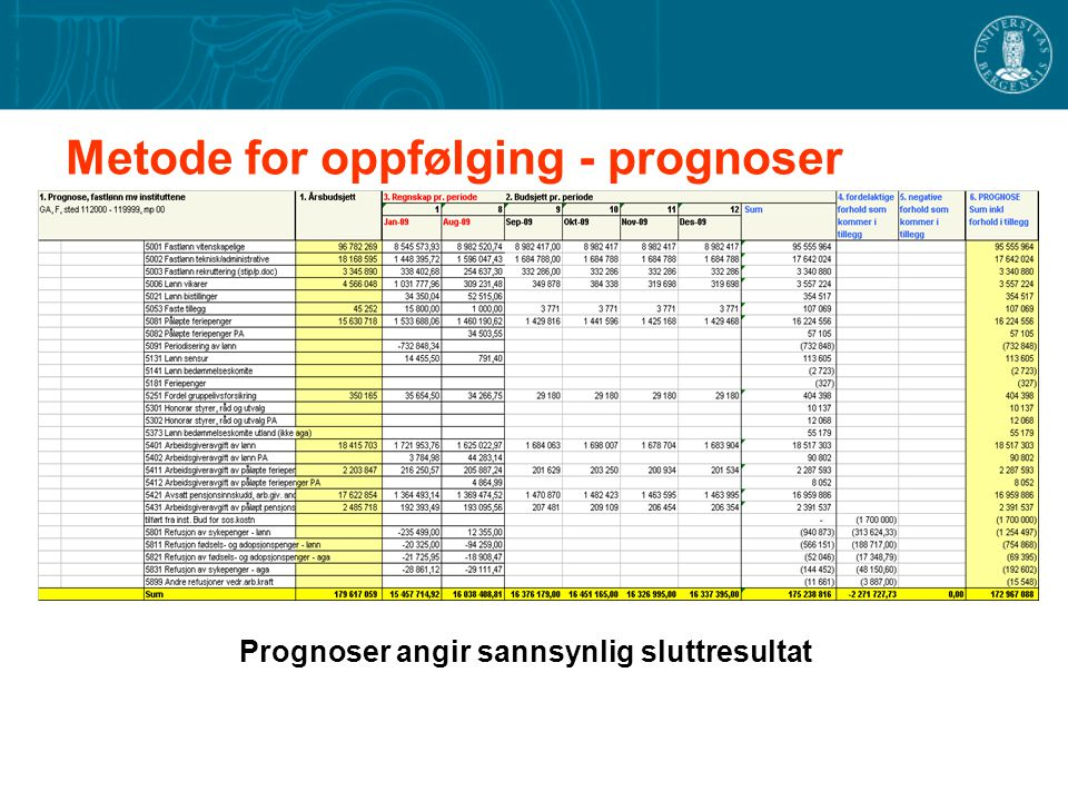 Metode for oppfølging - prognoser
