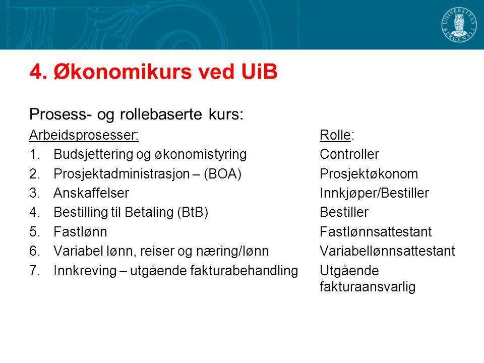 4. Økonomikurs ved UiB Prosess- og rollebaserte kurs: