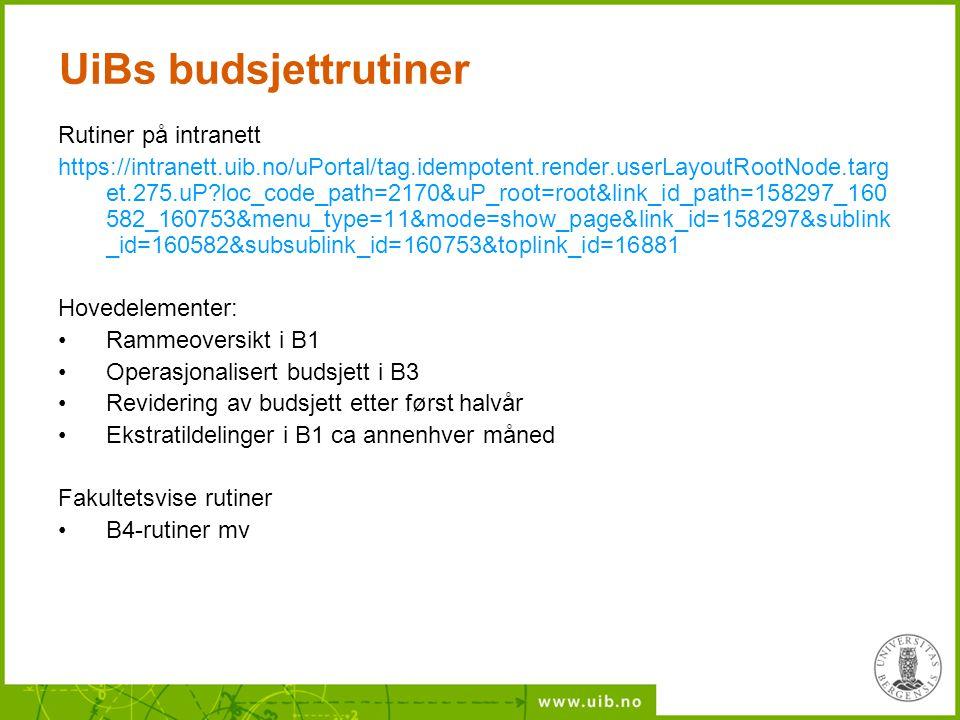 UiBs budsjettrutiner Rutiner på intranett