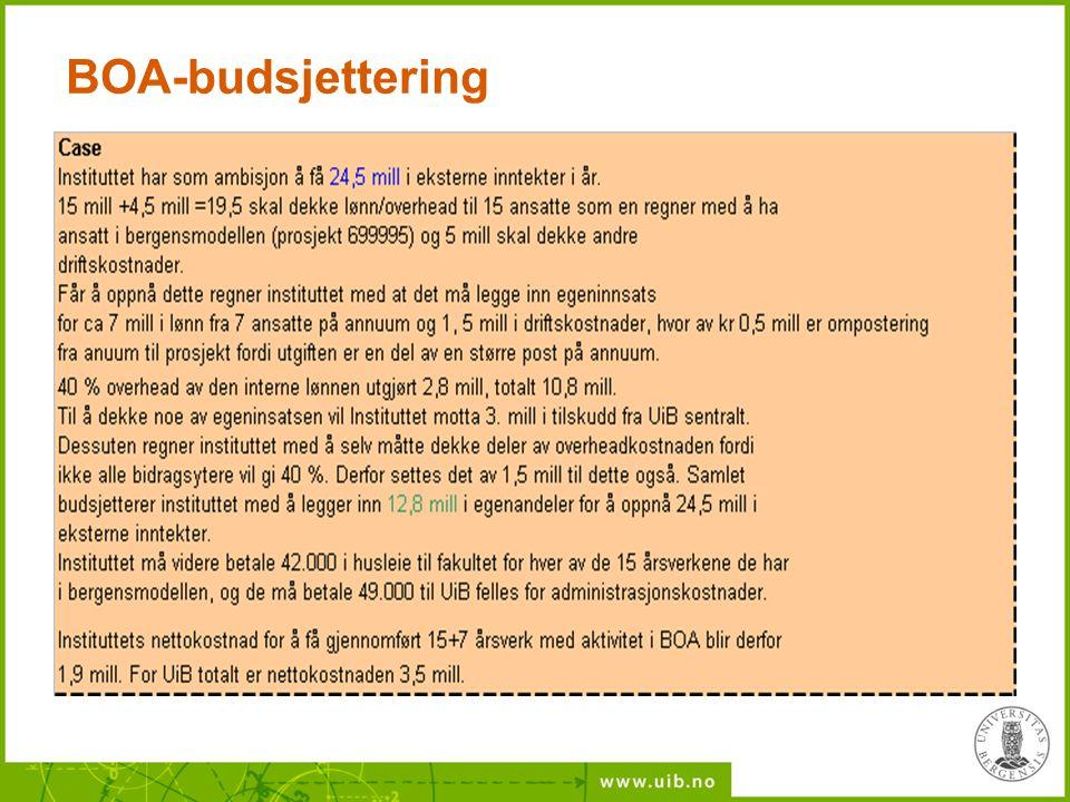 BOA-budsjettering