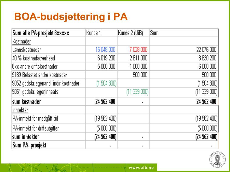 BOA-budsjettering i PA