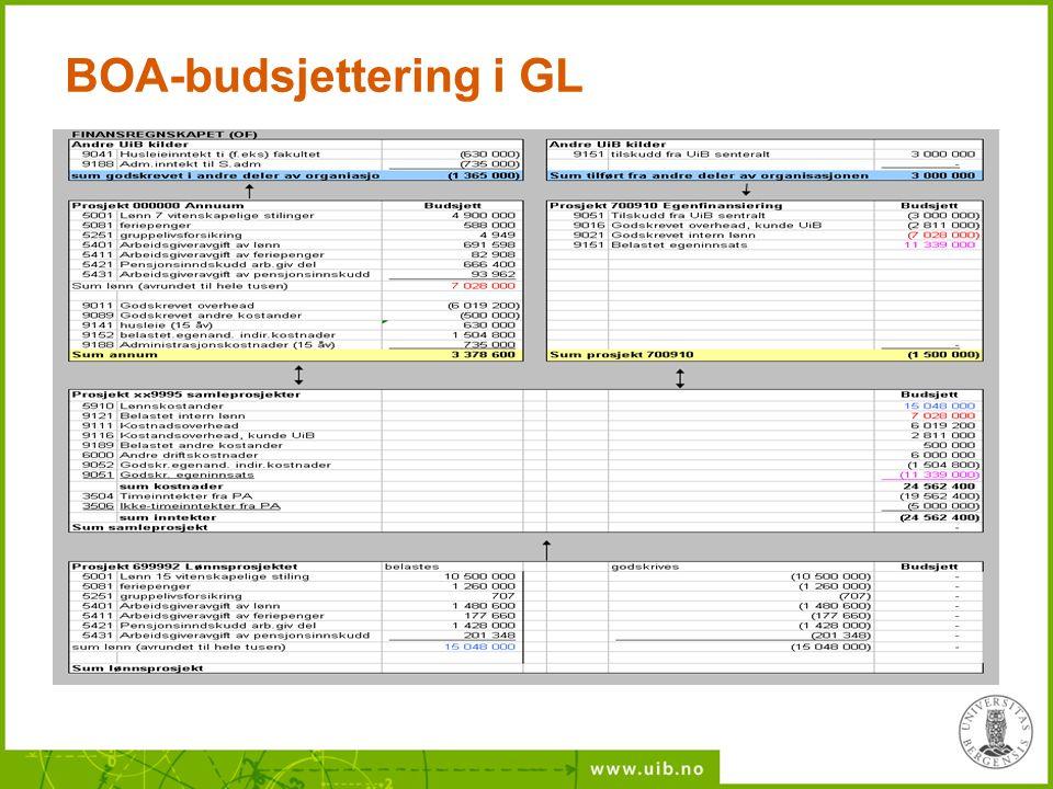BOA-budsjettering i GL