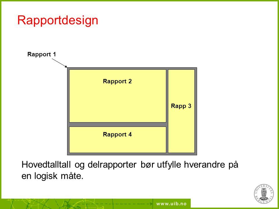 Rapportdesign Rapport 1. Rapp 3. Rapport 2. Rapport 4.