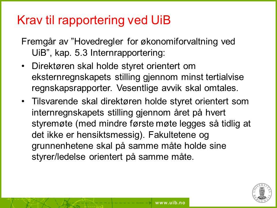 Krav til rapportering ved UiB