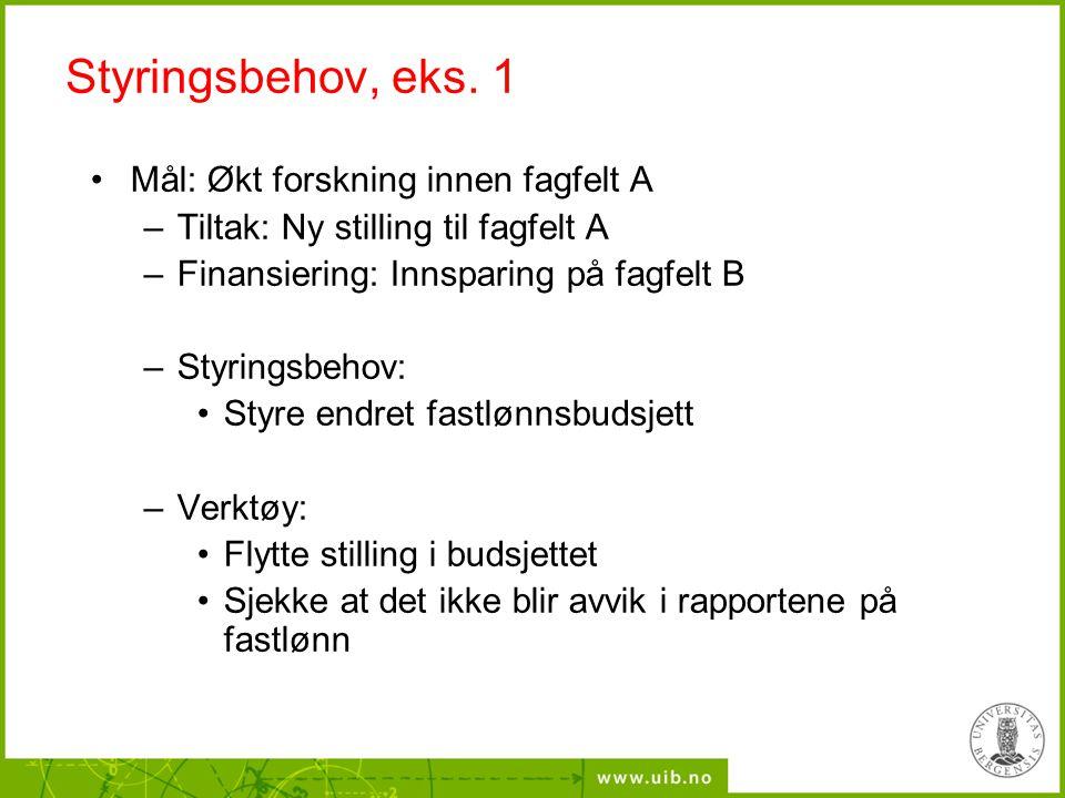 Styringsbehov, eks. 1 Mål: Økt forskning innen fagfelt A