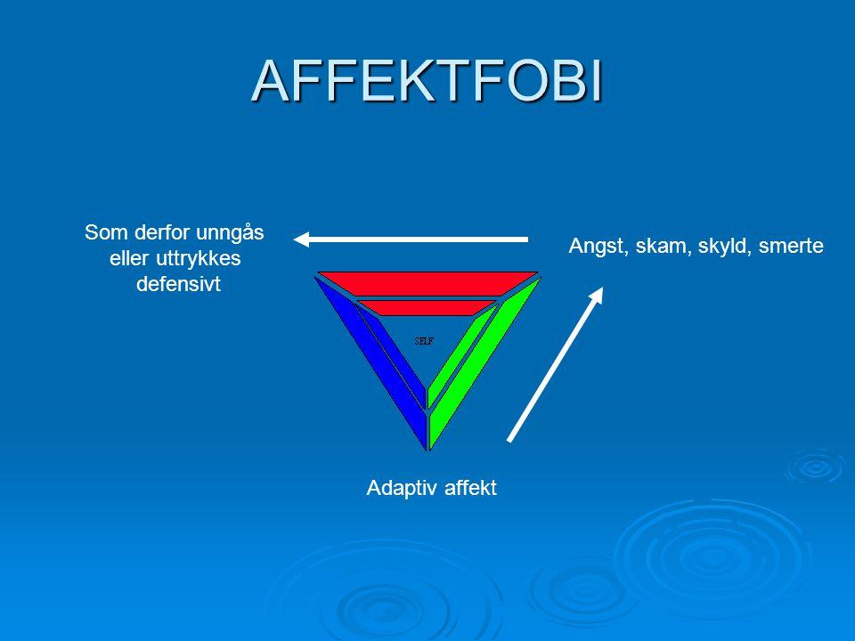 AFFEKTFOBI Som derfor unngås eller uttrykkes