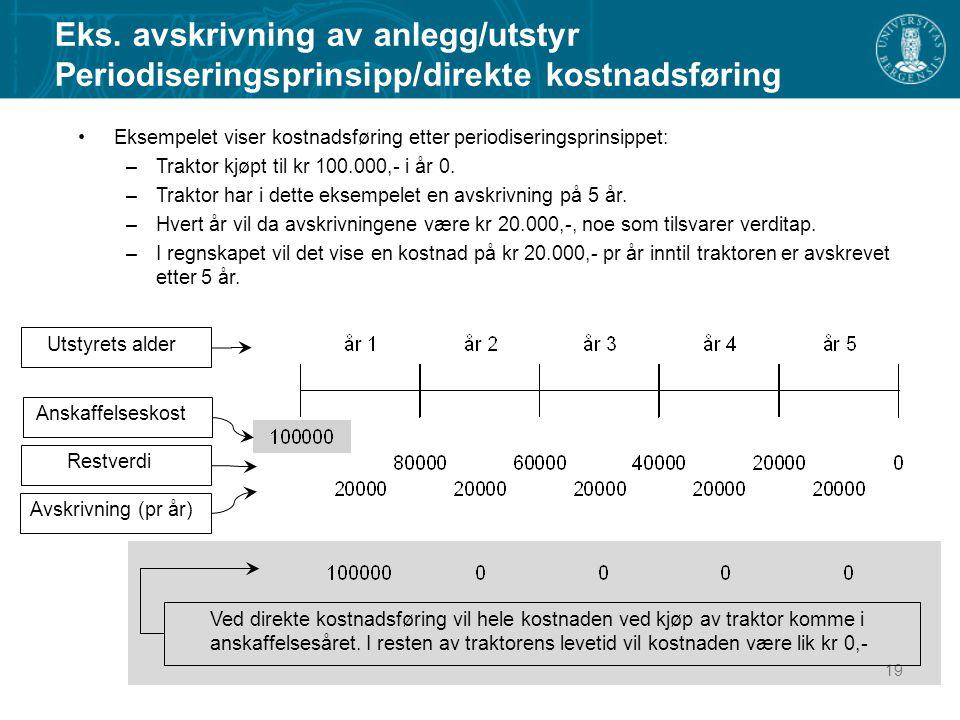 Eks. avskrivning av anlegg/utstyr Periodiseringsprinsipp/direkte kostnadsføring