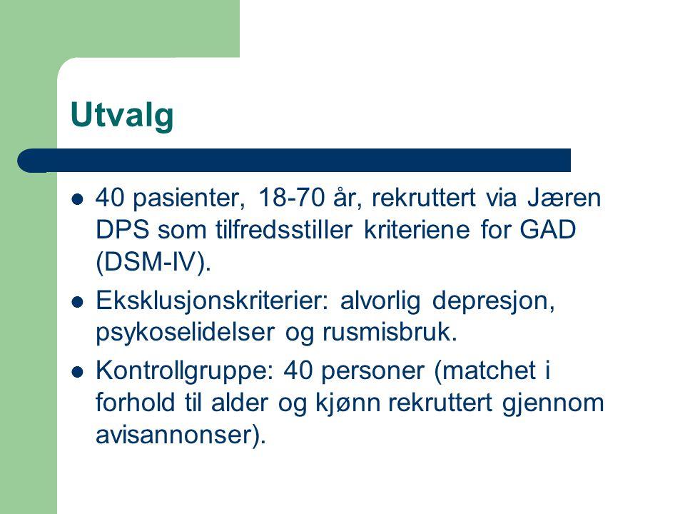 Utvalg 40 pasienter, 18-70 år, rekruttert via Jæren DPS som tilfredsstiller kriteriene for GAD (DSM-IV).