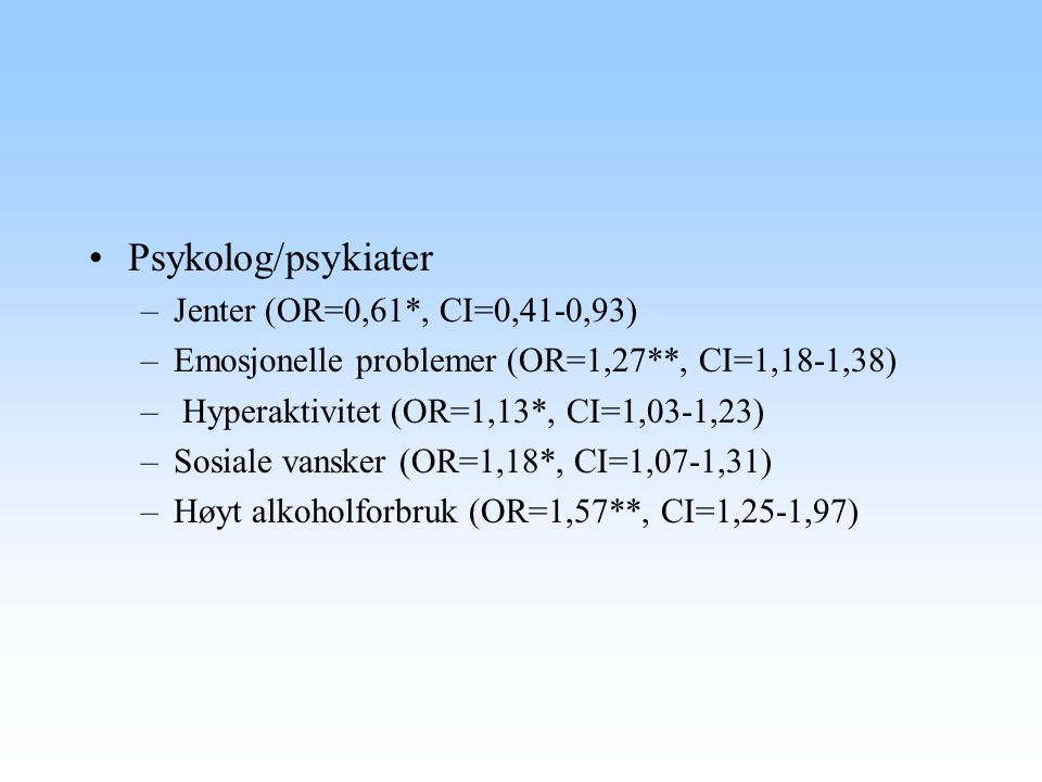 Psykolog/psykiater Jenter (OR=0,61*, CI=0,41-0,93)