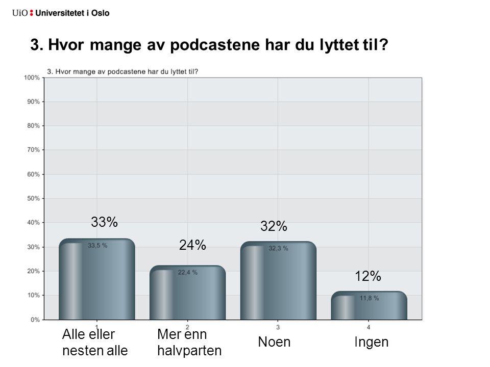 3. Hvor mange av podcastene har du lyttet til