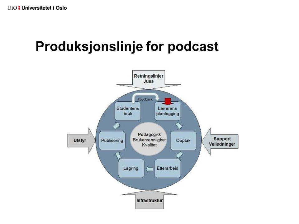 Produksjonslinje for podcast