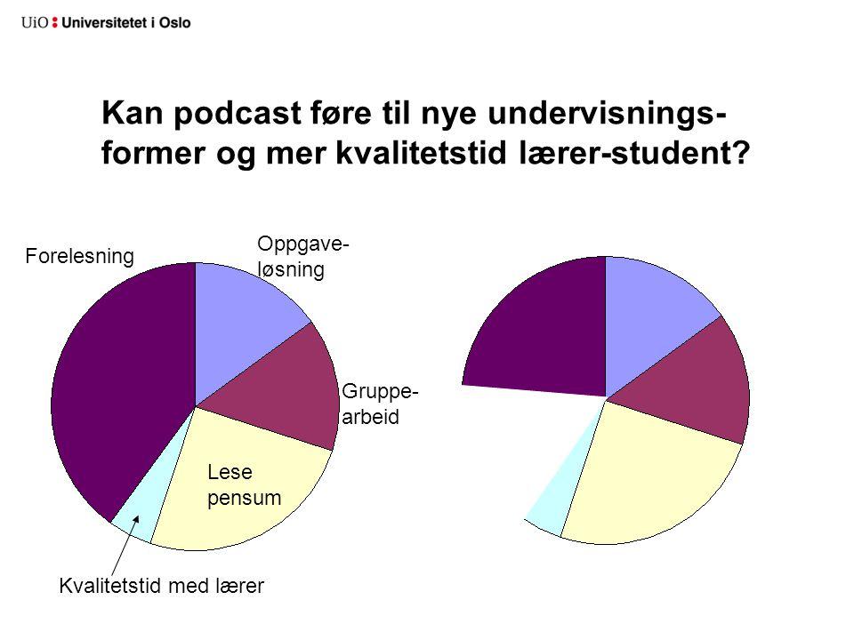 Kan podcast føre til nye undervisnings- former og mer kvalitetstid lærer-student