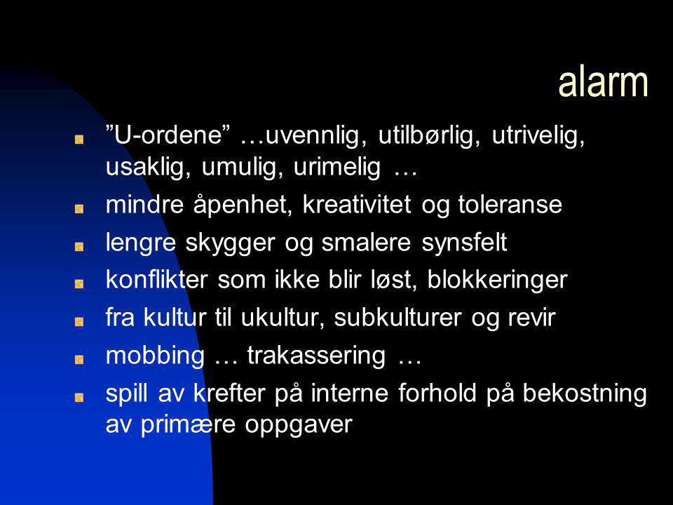 alarm U-ordene …uvennlig, utilbørlig, utrivelig, usaklig, umulig, urimelig … mindre åpenhet, kreativitet og toleranse.