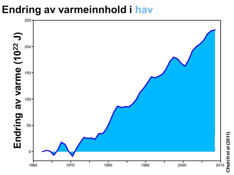 Endring av varmeinnhold i hav og land+atm+is