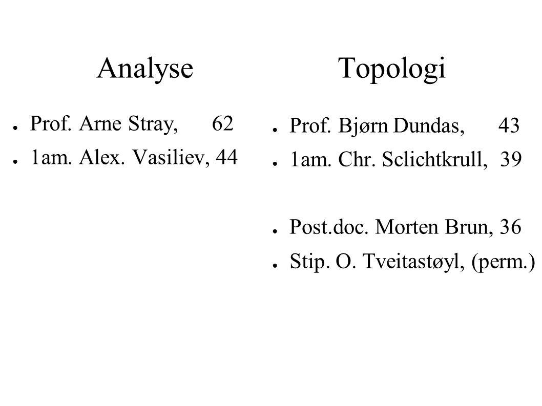 Analyse Topologi Prof. Arne Stray, 62 Prof. Bjørn Dundas, 43