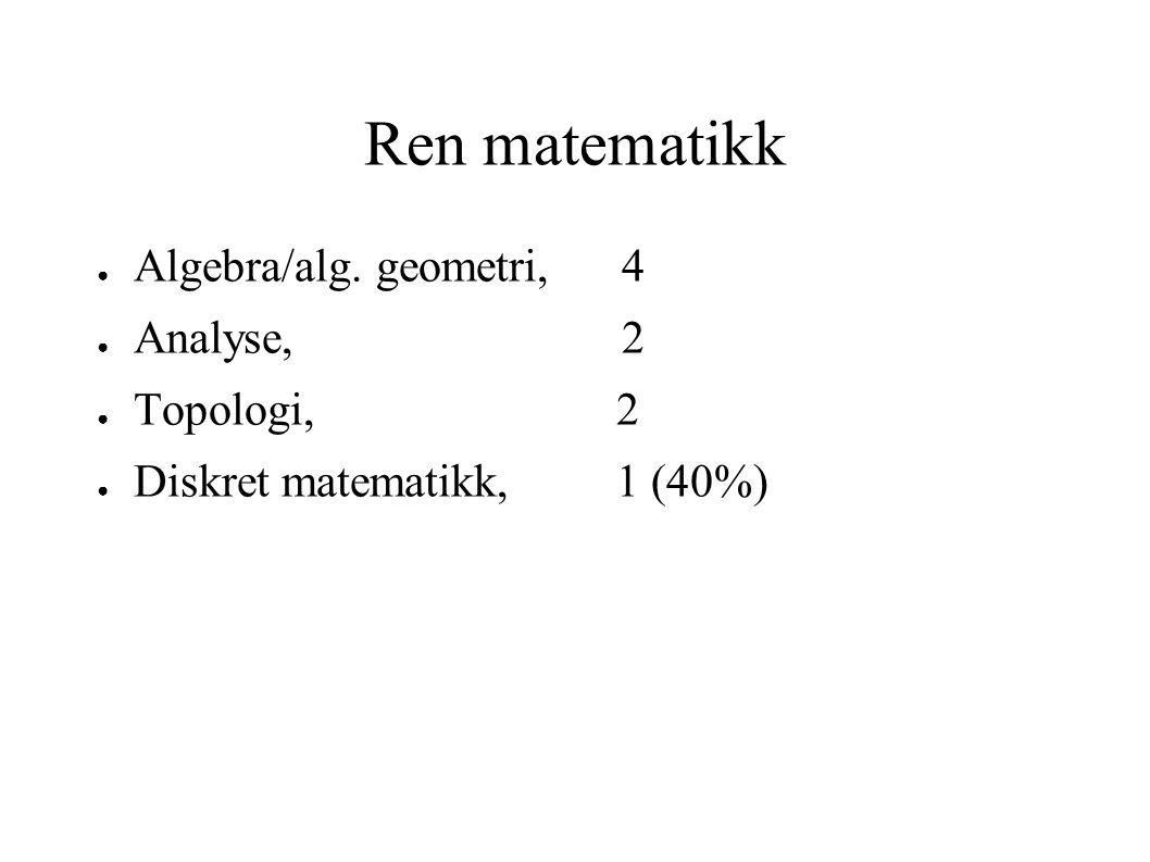 Ren matematikk Algebra/alg. geometri, 4 Analyse, 2 Topologi, 2