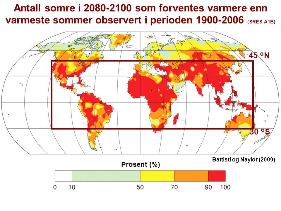 Antall somre i 2080-2100 som forventes varmere enn varmeste sommer observert i perioden 1900-2006 (SRES A1B)