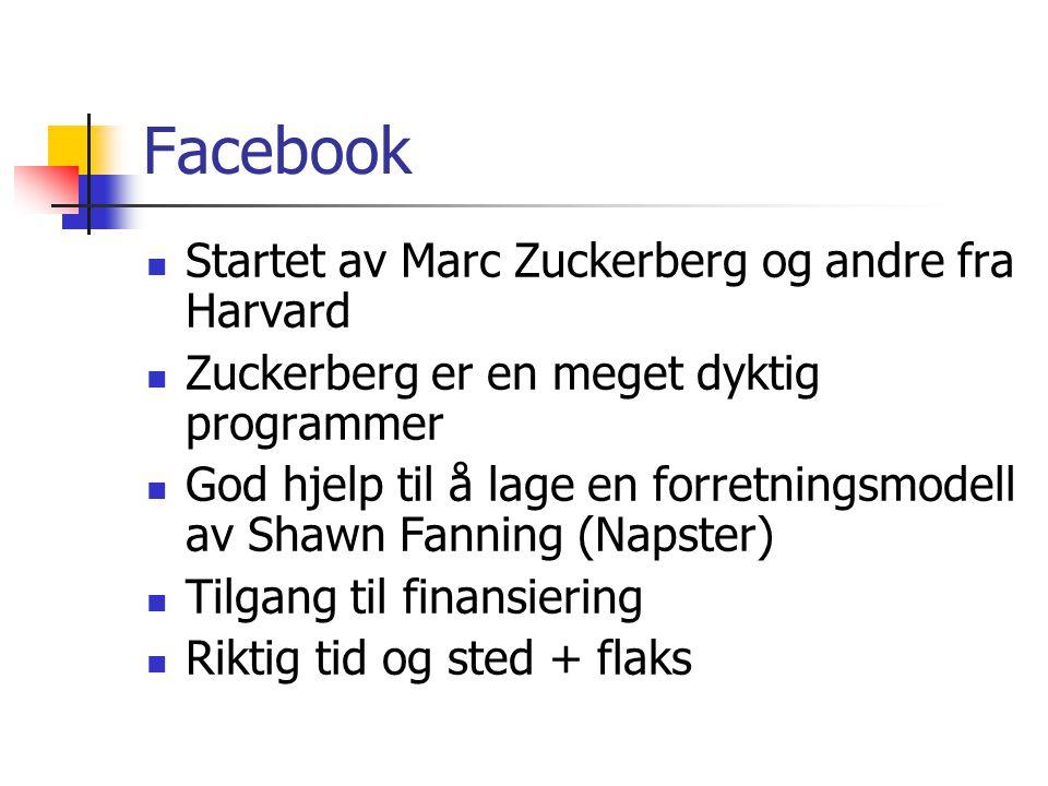 Facebook Startet av Marc Zuckerberg og andre fra Harvard