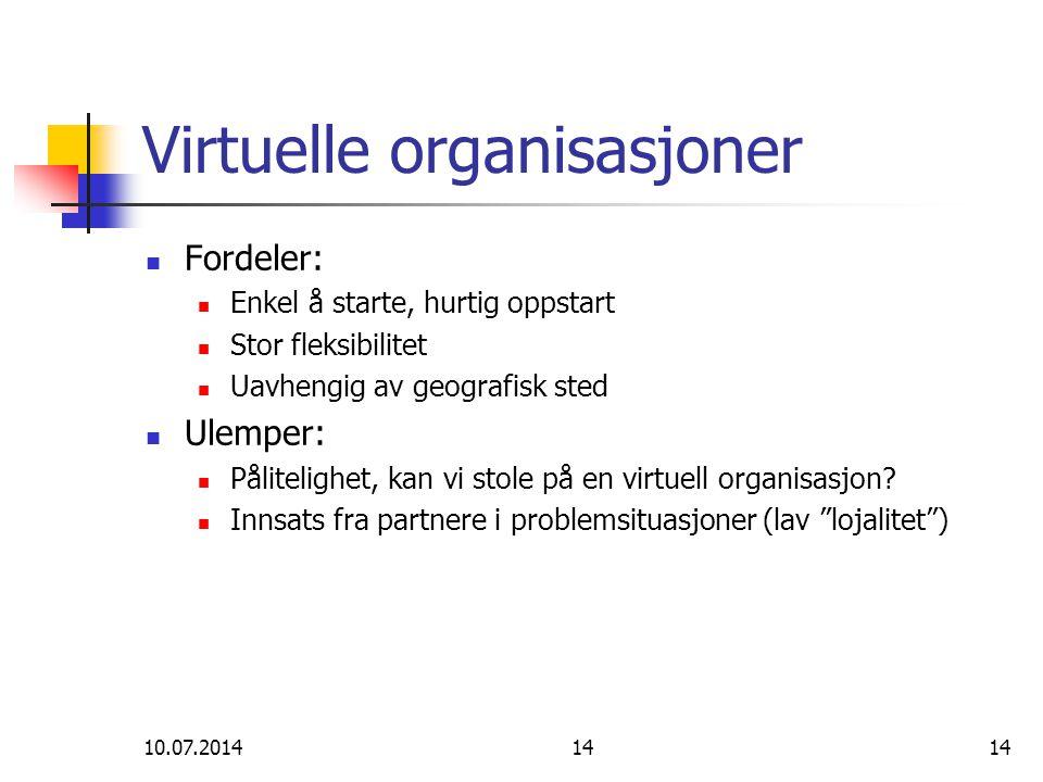 Virtuelle organisasjoner