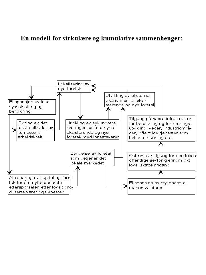 En modell for sirkulære og kumulative sammenhenger: