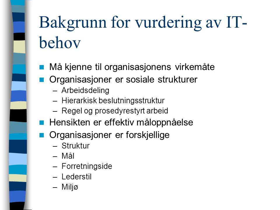 Bakgrunn for vurdering av IT-behov