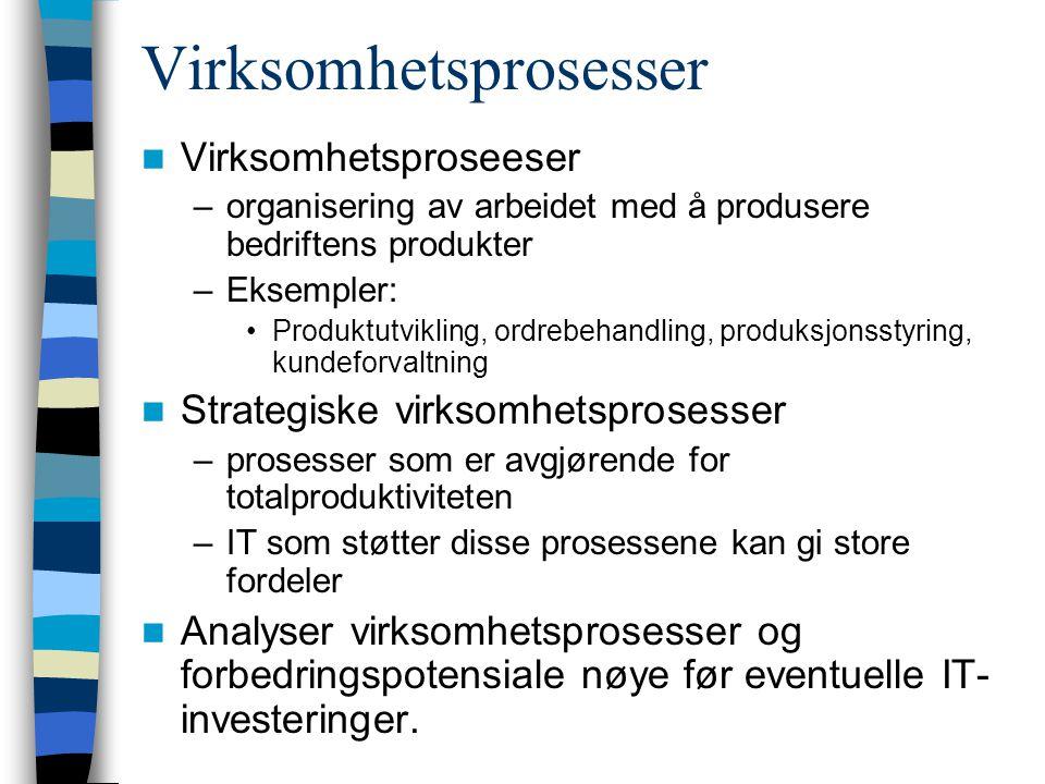 Virksomhetsprosesser