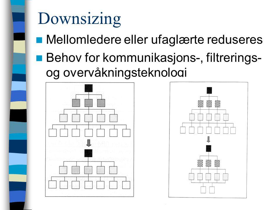 Downsizing Mellomledere eller ufaglærte reduseres