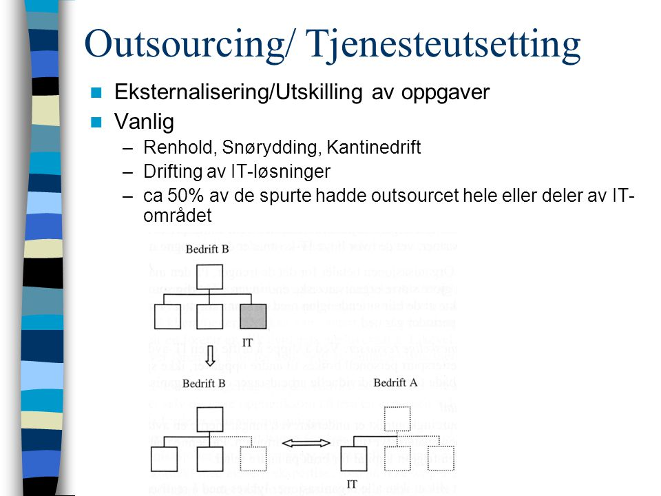 Outsourcing/ Tjenesteutsetting