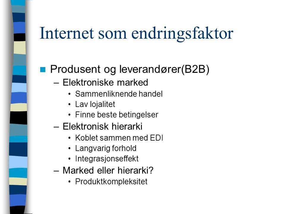 Internet som endringsfaktor