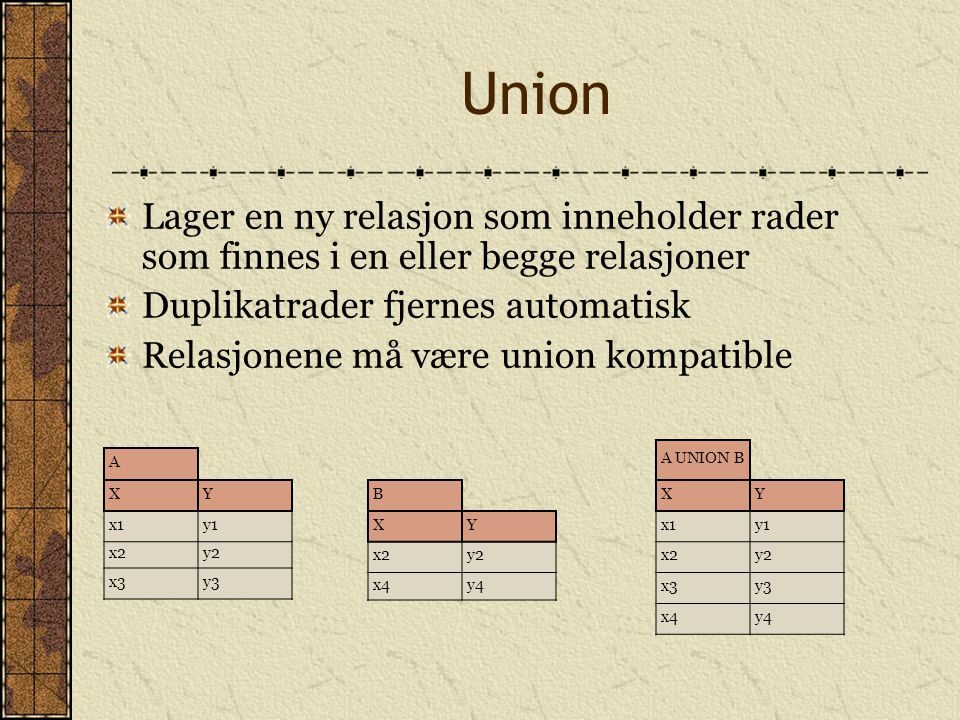 Union Lager en ny relasjon som inneholder rader som finnes i en eller begge relasjoner. Duplikatrader fjernes automatisk.