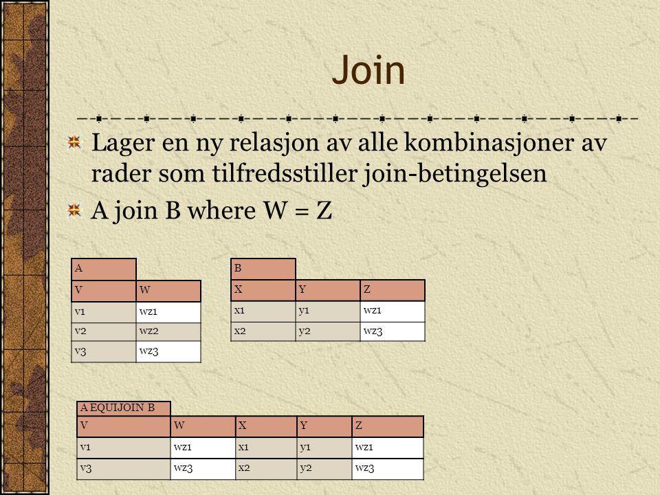 Join Lager en ny relasjon av alle kombinasjoner av rader som tilfredsstiller join-betingelsen. A join B where W = Z.