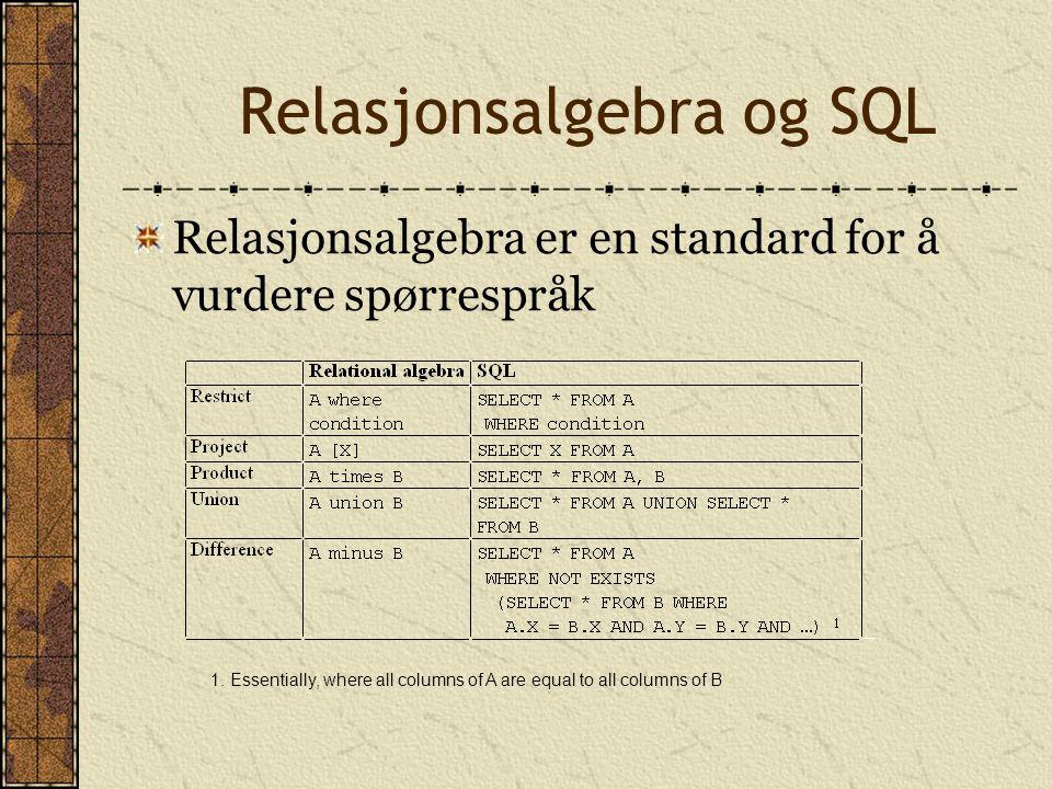 Relasjonsalgebra og SQL