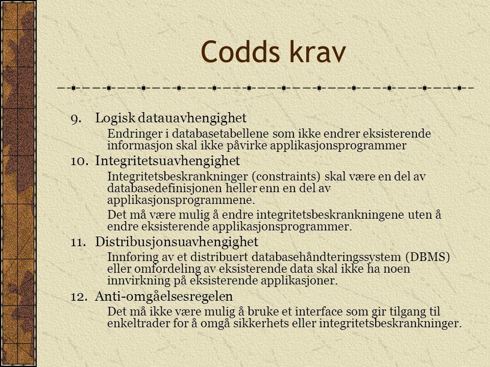 Codds krav 9. Logisk datauavhengighet 10. Integritetsuavhengighet