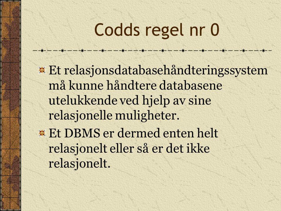 Codds regel nr 0 Et relasjonsdatabasehåndteringssystem må kunne håndtere databasene utelukkende ved hjelp av sine relasjonelle muligheter.