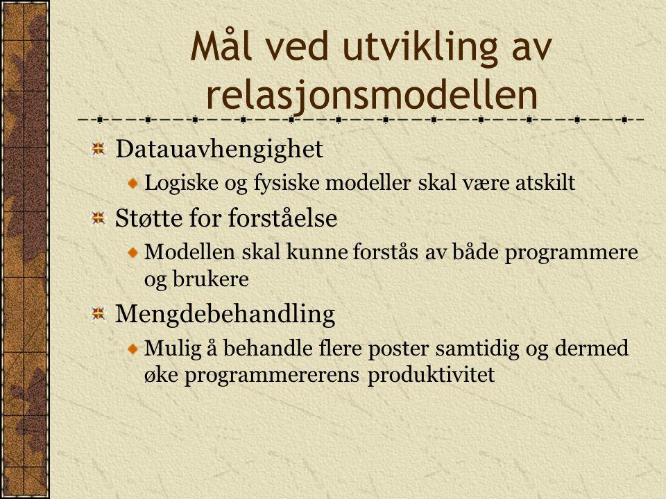 Mål ved utvikling av relasjonsmodellen