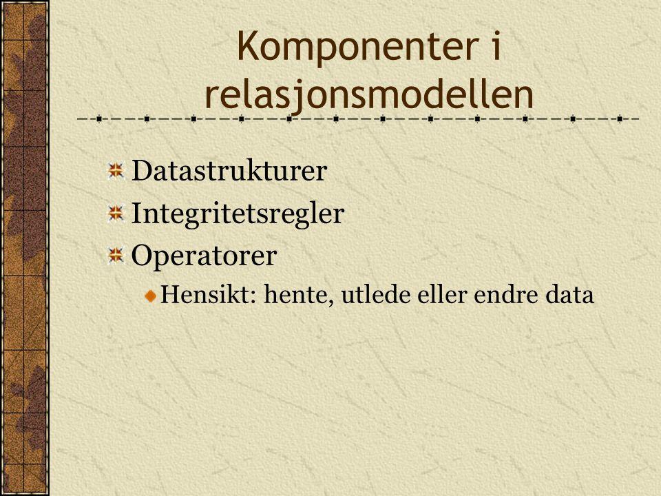 Komponenter i relasjonsmodellen
