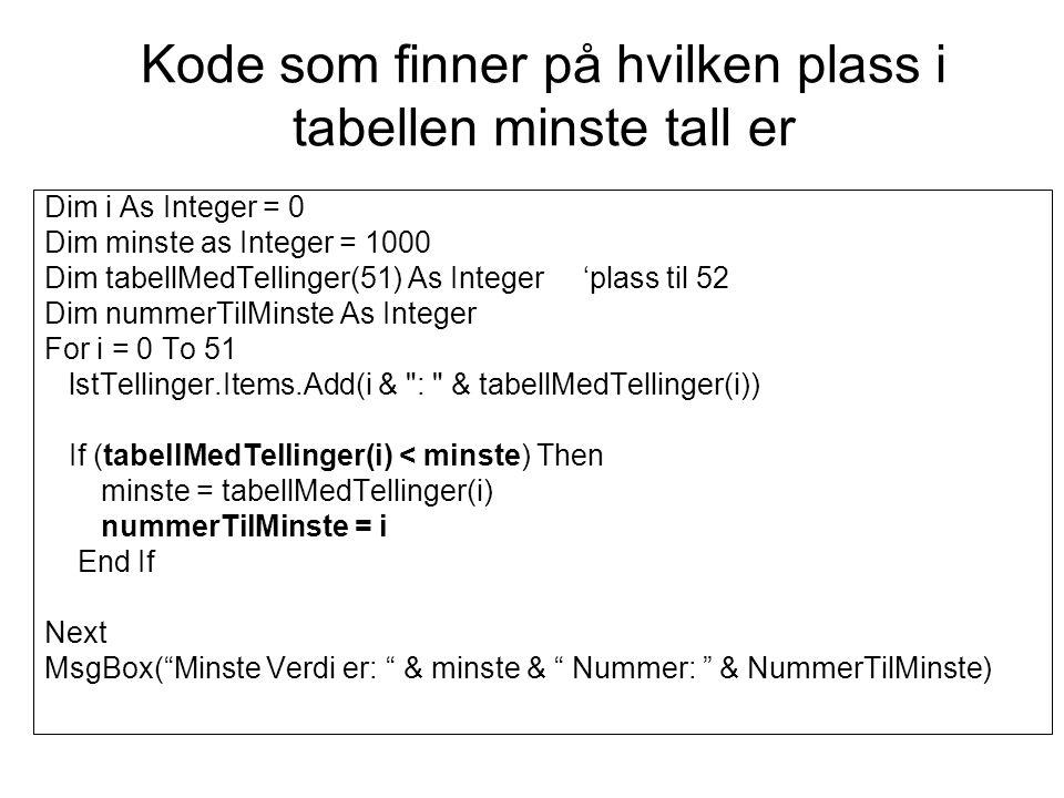 Kode som finner på hvilken plass i tabellen minste tall er