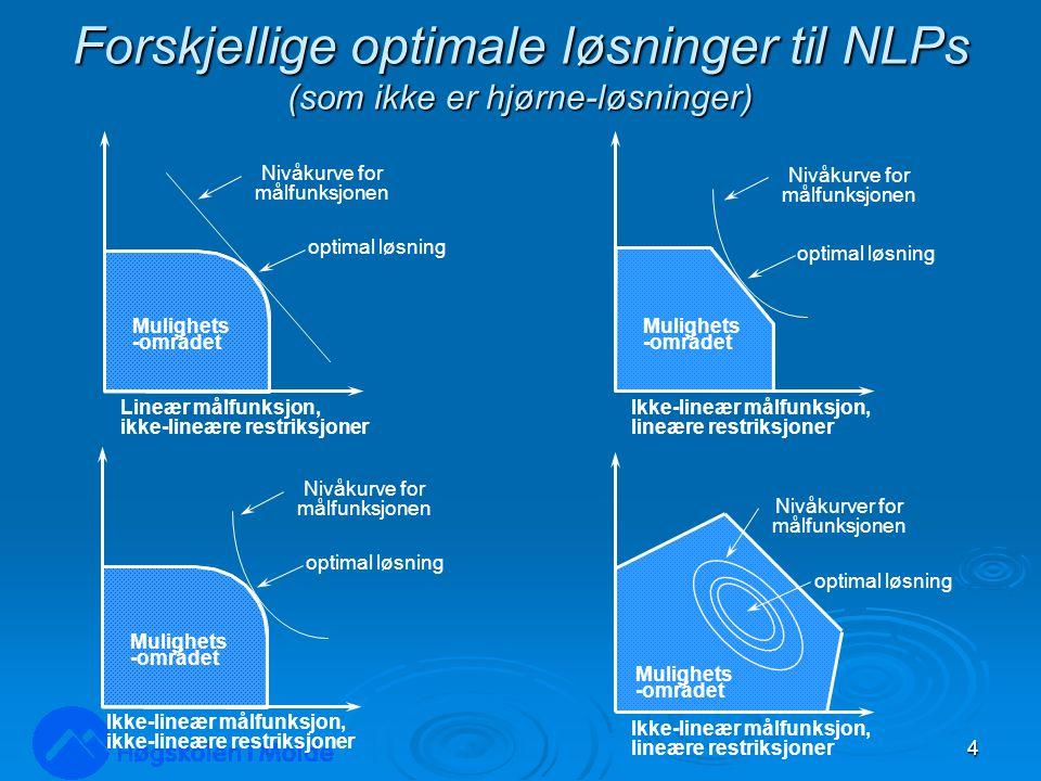 Forskjellige optimale løsninger til NLPs (som ikke er hjørne-løsninger)