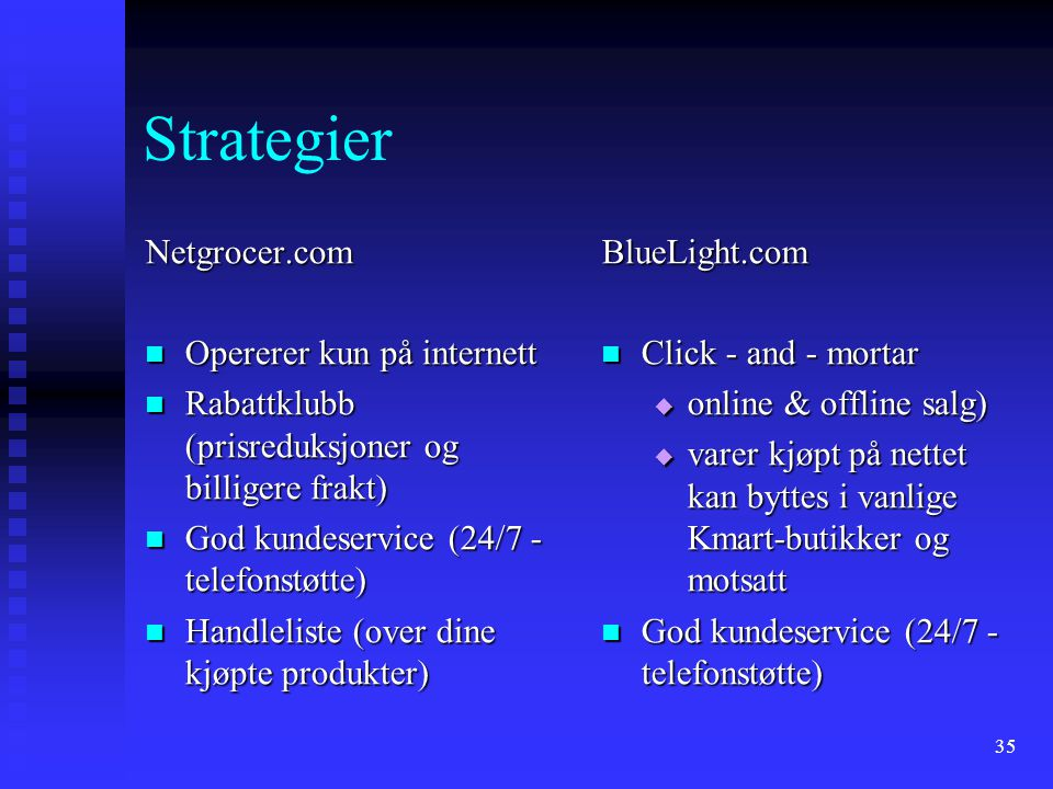 Strategier Netgrocer.com Opererer kun på internett