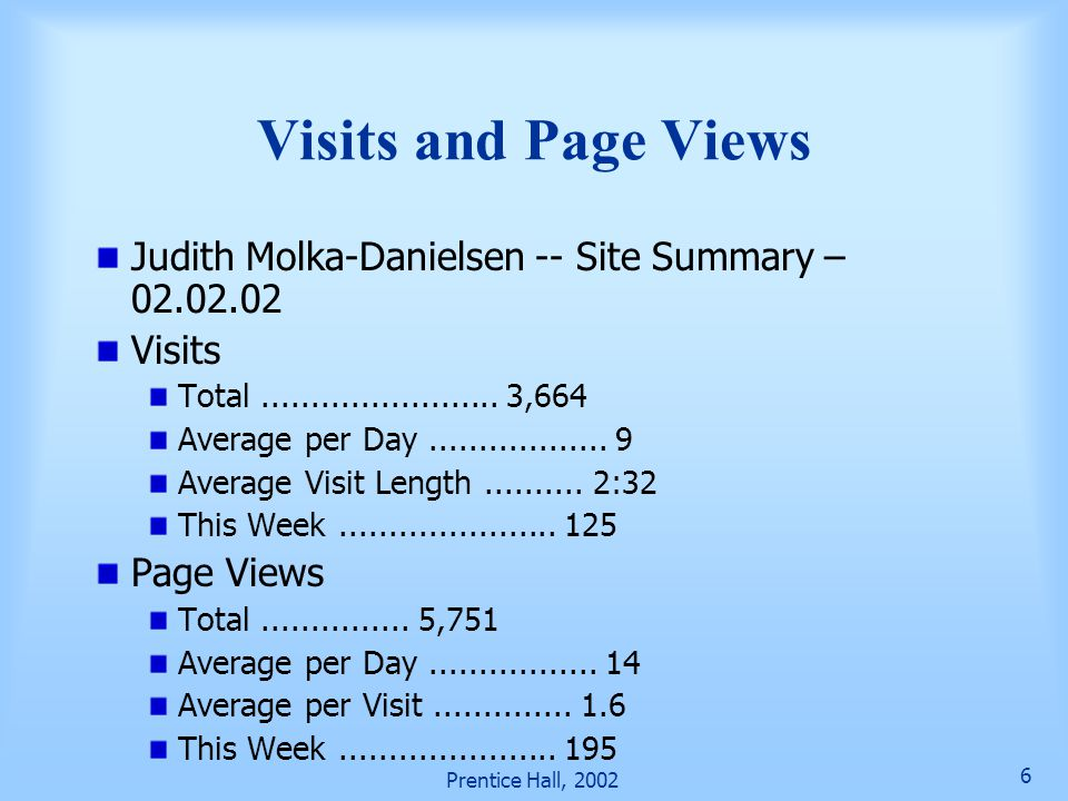 Visits and Page Views Judith Molka-Danielsen -- Site Summary – 02.02.02. Visits. Total ........................ 3,664.